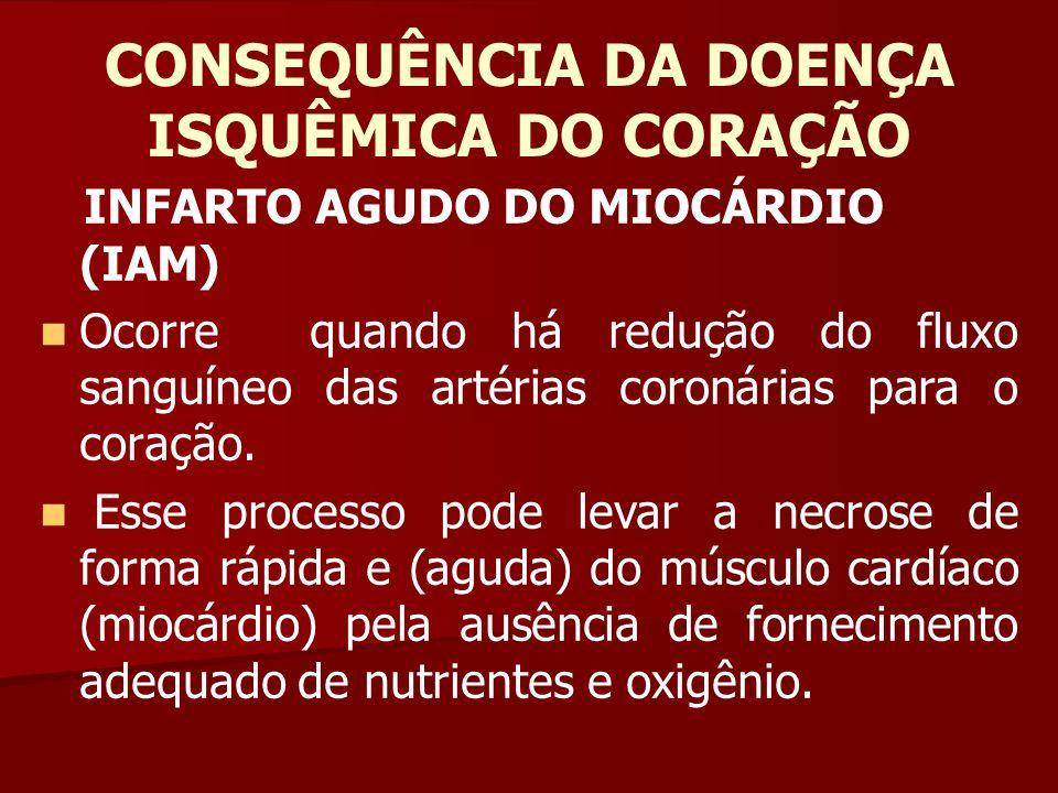 CONSEQUÊNCIA DA DOENÇA ISQUÊMICA DO CORAÇÃO INFARTO AGUDO DO MIOCÁRDIO (IAM) Ocorre quando há redução do fluxo sanguíneo das artérias coronárias para
