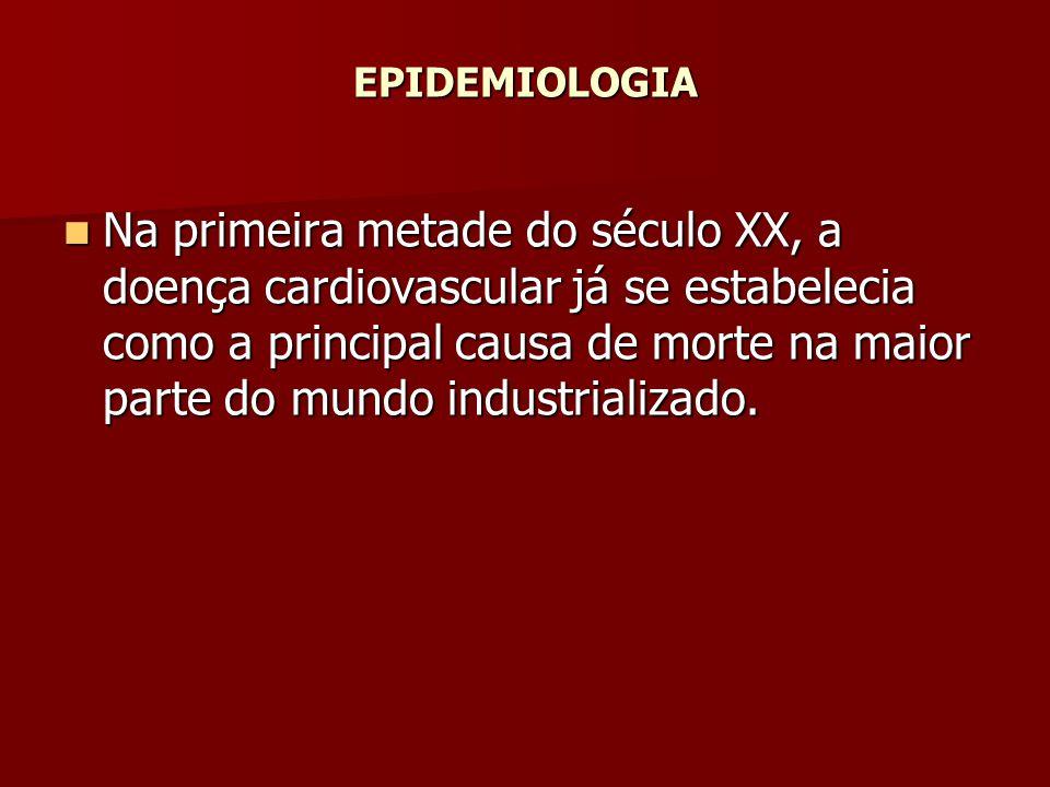 EPIDEMIOLOGIA Na primeira metade do século XX, a doença cardiovascular já se estabelecia como a principal causa de morte na maior parte do mundo indus