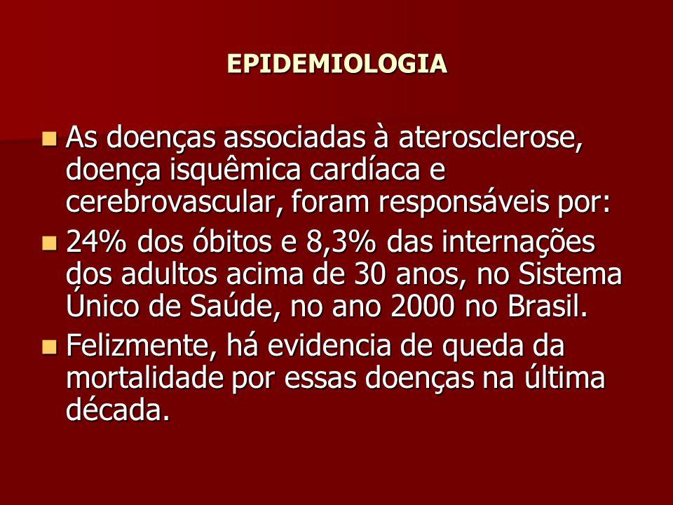 EPIDEMIOLOGIA As doenças associadas à aterosclerose, doença isquêmica cardíaca e cerebrovascular, foram responsáveis por: As doenças associadas à ater