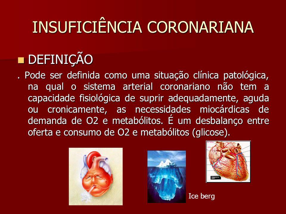 INSUFICIÊNCIA CORONARIANA DEFINIÇÃO DEFINIÇÃO. Pode ser definida como uma situação clínica patológica, na qual o sistema arterial coronariano não tem