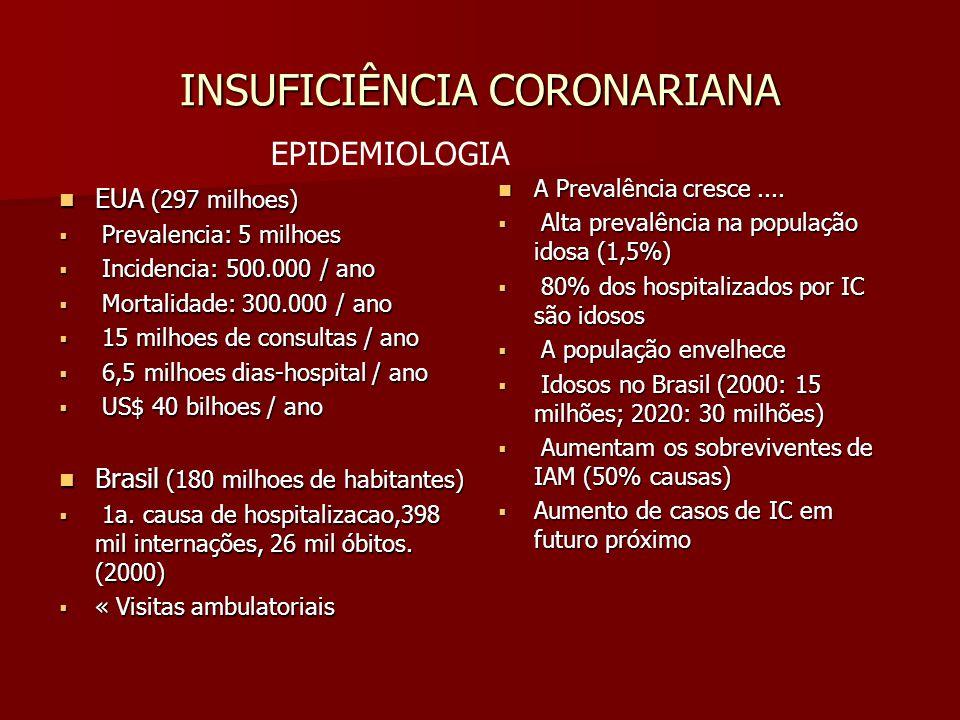 INSUFICIÊNCIA CORONARIANA EUA (297 milhoes) EUA (297 milhoes) Prevalencia: 5 milhoes Prevalencia: 5 milhoes Incidencia: 500.000 / ano Incidencia: 500.