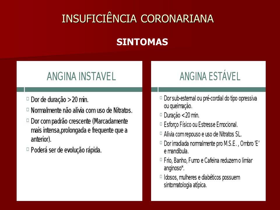 INSUFICIÊNCIA CORONARIANA SINTOMAS