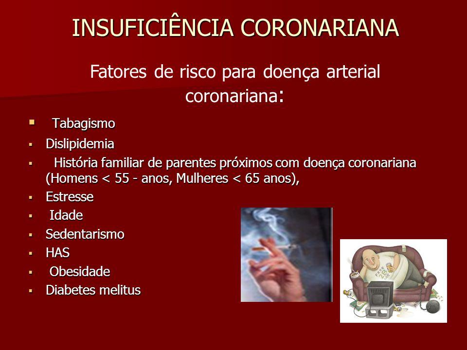 INSUFICIÊNCIA CORONARIANA Tabagismo Tabagismo Dislipidemia Dislipidemia História familiar de parentes próximos com doença coronariana (Homens < 55 - a