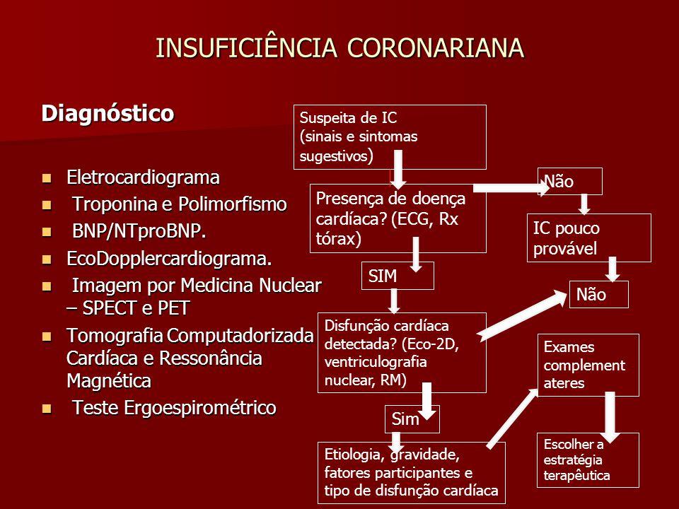 INSUFICIÊNCIA CORONARIANA Diagnóstico Eletrocardiograma Eletrocardiograma Troponina e Polimorfismo Troponina e Polimorfismo BNP/NTproBNP. BNP/NTproBNP