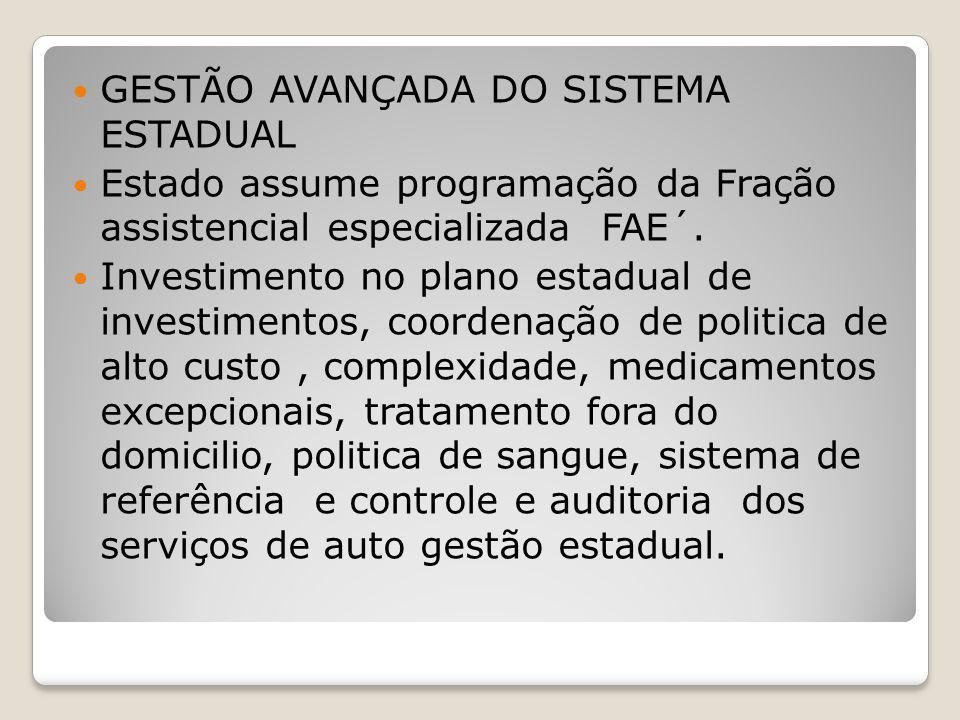GESTÃO AVANÇADA DO SISTEMA ESTADUAL Estado assume programação da Fração assistencial especializada FAE´. Investimento no plano estadual de investiment