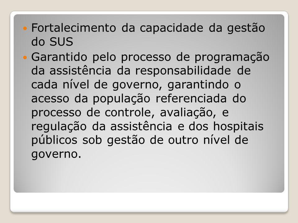 Fortalecimento da capacidade da gestão do SUS Garantido pelo processo de programação da assistência da responsabilidade de cada nível de governo, gara