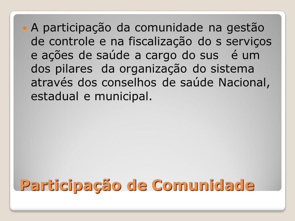 Participação de Comunidade A participação da comunidade na gestão de controle e na fiscalização do s serviços e ações de saúde a cargo do sus é um dos