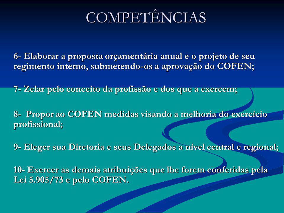 COMPETÊNCIAS COMPETÊNCIAS 6- Elaborar a proposta orçamentária anual e o projeto de seu regimento interno, submetendo-os a aprovação do COFEN; 7- Zelar
