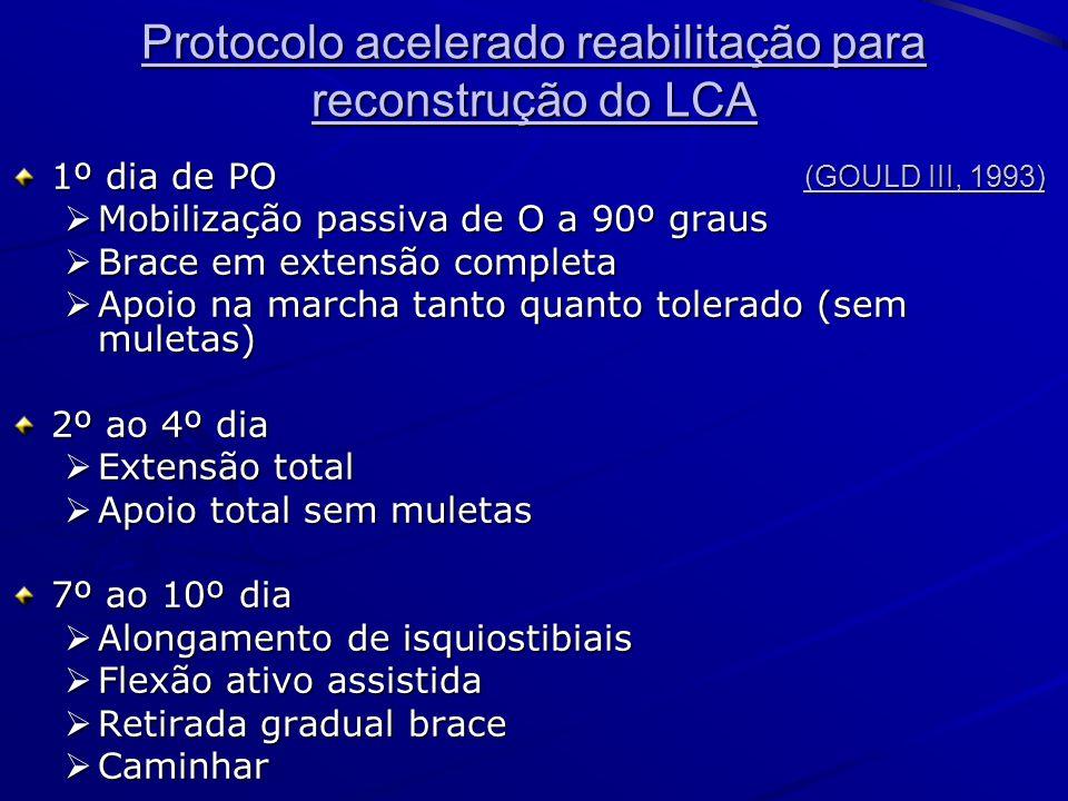 Protocolo acelerado reabilitação para reconstrução do LCA 1º dia de PO Mobilização passiva de O a 90º graus Mobilização passiva de O a 90º graus Brace