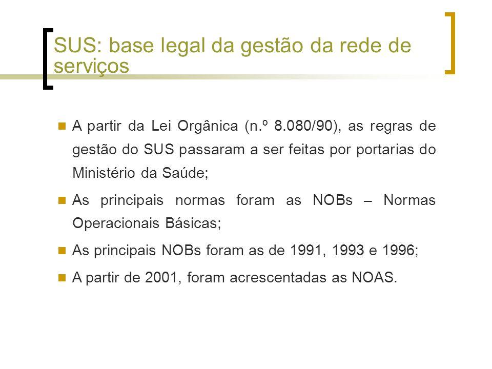 A partir da Lei Orgânica (n.º 8.080/90), as regras de gestão do SUS passaram a ser feitas por portarias do Ministério da Saúde; As principais normas foram as NOBs – Normas Operacionais Básicas; As principais NOBs foram as de 1991, 1993 e 1996; A partir de 2001, foram acrescentadas as NOAS.