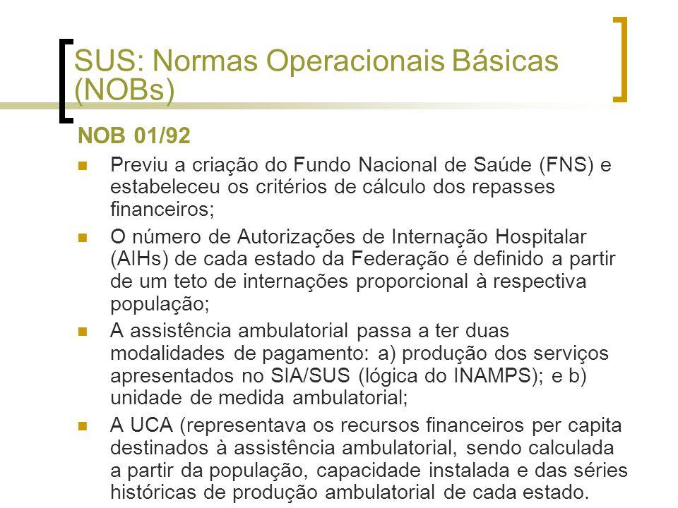 NOB 01/92 Previu a criação do Fundo Nacional de Saúde (FNS) e estabeleceu os critérios de cálculo dos repasses financeiros; O número de Autorizações de Internação Hospitalar (AIHs) de cada estado da Federação é definido a partir de um teto de internações proporcional à respectiva população; A assistência ambulatorial passa a ter duas modalidades de pagamento: a) produção dos serviços apresentados no SIA/SUS (lógica do INAMPS); e b) unidade de medida ambulatorial; A UCA (representava os recursos financeiros per capita destinados à assistência ambulatorial, sendo calculada a partir da população, capacidade instalada e das séries históricas de produção ambulatorial de cada estado.