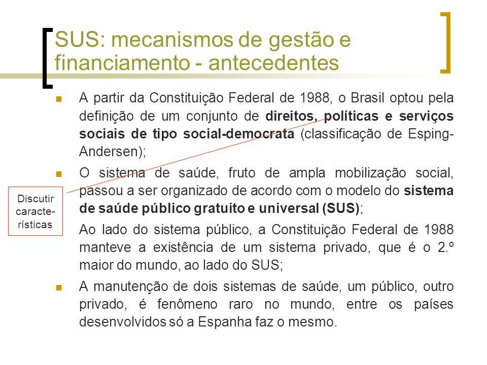 Brasil – Receitas municipais próprias e transferidas (%), segundo número de habitantes dos municípios - 2003 Fonte: Ministério da Fazenda (apud O Globo, 02/03/04, p.