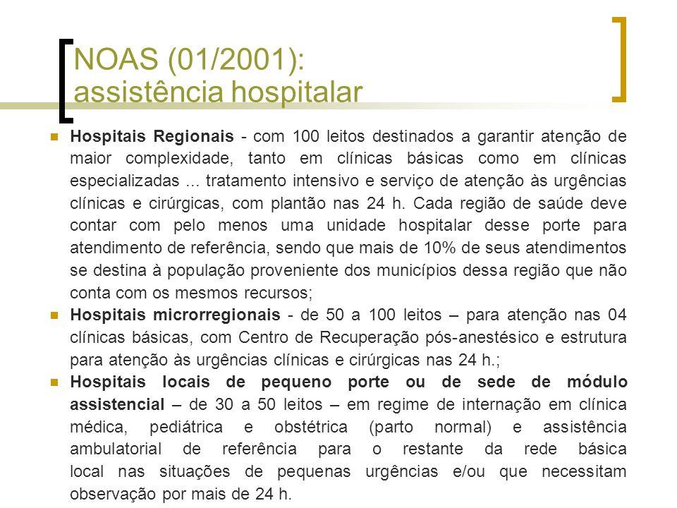 Hospitais Regionais - com 100 leitos destinados a garantir atenção de maior complexidade, tanto em clínicas básicas como em clínicas especializadas...