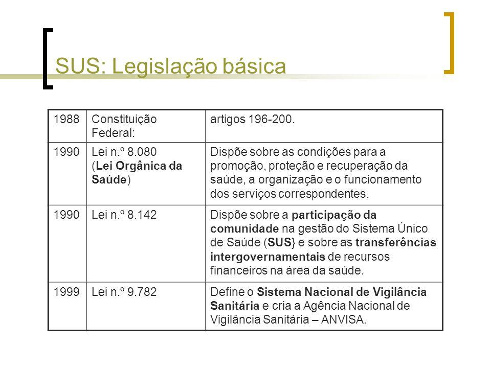 SUS:Normas Operacionais Básicas (NOBs) NOB 01/91: Editada ainda pelo antigo INAMPS; Acompanhada por portarias do Ministério da Saúde que criaram os Sistemas de Informações Hospitalares (SIH/SUS) e Ambulatoriais (SIA/SUS), com as respectivas tabelas de remuneração por procedimentos para o pagamento dos prestadores de serviços públicos ou privados; Criou a Comissão Intergestores Tripartite (CIT).
