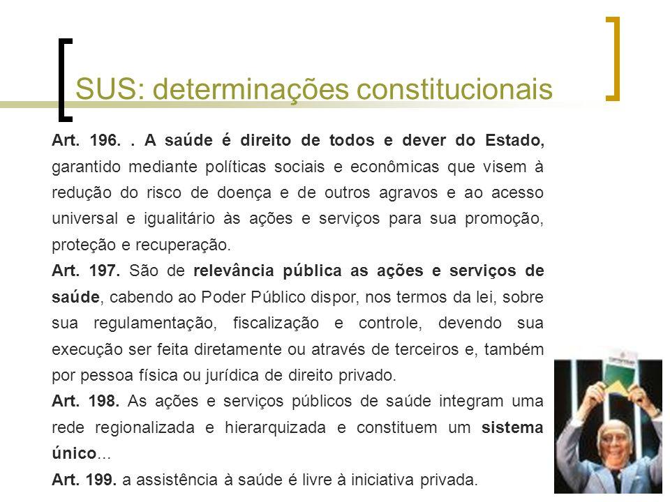 SUS: base legal da gestão da rede de ações e serviços Lei n.º 8.080/90 (Lei Orgânica do SUS): Art.