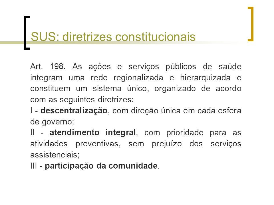 SUS: diretrizes constitucionais Art.198.