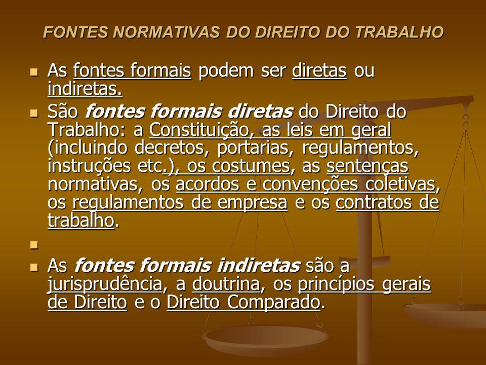 FONTES NORMATIVAS DO DIREITO DO TRABALHO As fontes formais podem ser diretas ou indiretas. As fontes formais podem ser diretas ou indiretas. São fonte