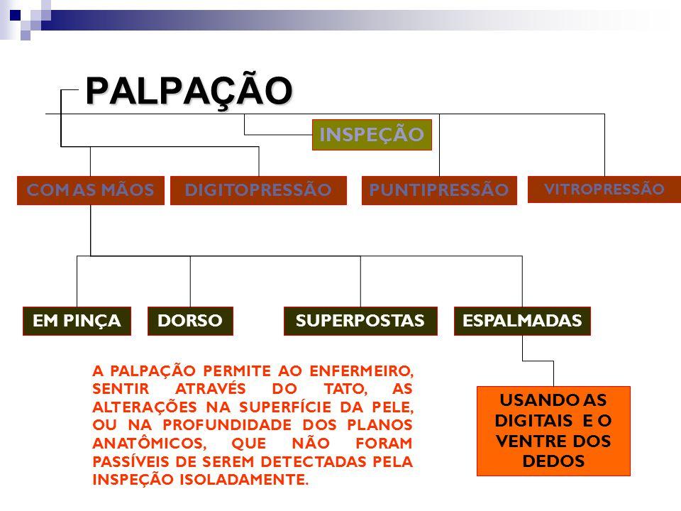 PALPAÇÃO INSPEÇÃO COM AS MÃOS EM PINÇADORSO DIGITOPRESSÃOPUNTIPRESSÃO VITROPRESSÃO SUPERPOSTASESPALMADAS USANDO AS DIGITAIS E O VENTRE DOS DEDOS A PAL