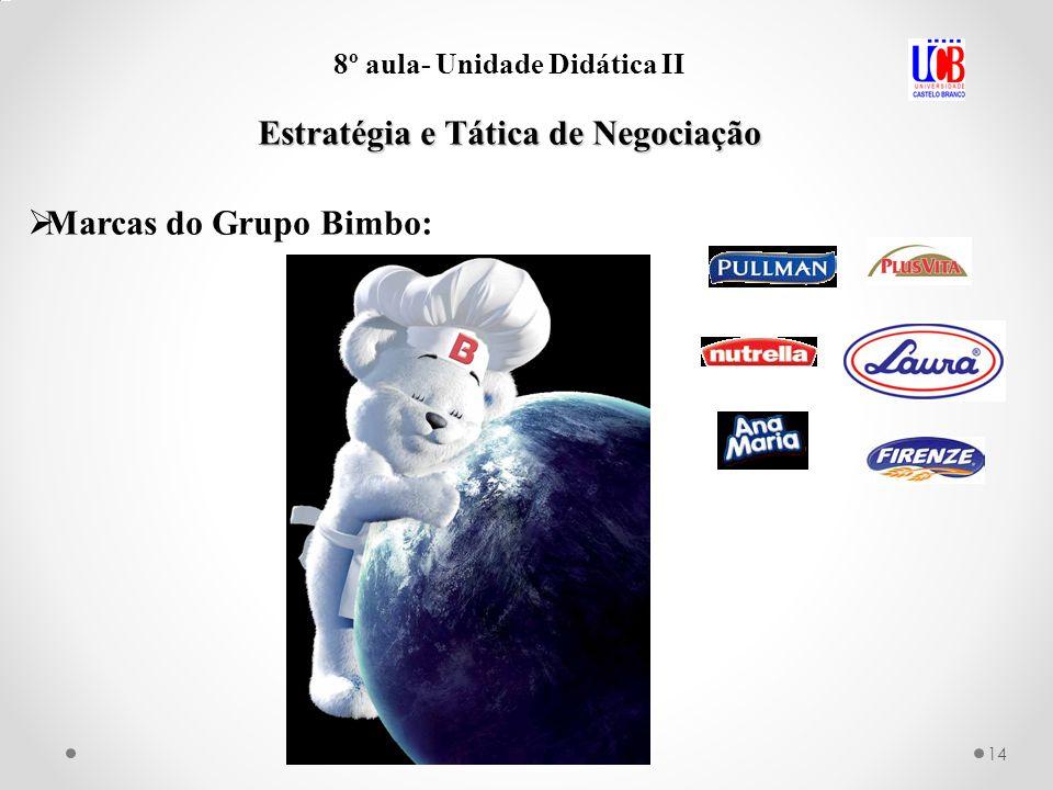 14 8º aula- Unidade Didática II Estratégia e Tática de Negociação Marcas do Grupo Bimbo: