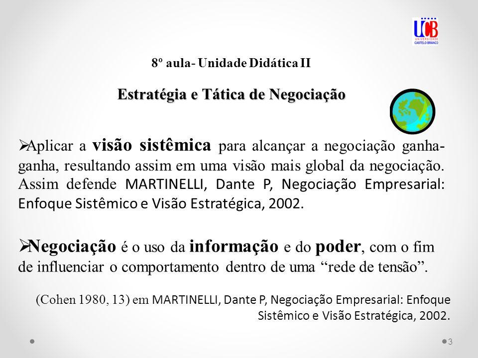 3 8º aula- Unidade Didática II Estratégia e Tática de Negociação Negociação é o uso da informação e do poder, com o fim de influenciar o comportamento