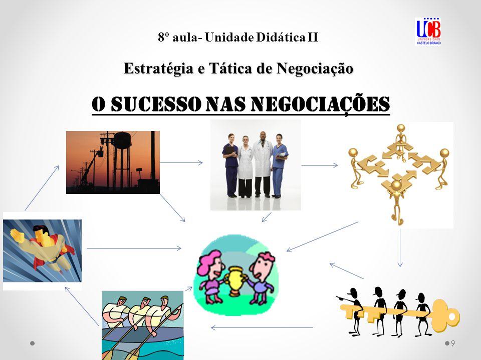 10 8º aula- Unidade Didática II Estratégia e Tática de Negociação Sobre o Grupo Bimbo: Como tudo isso acontece na prática.