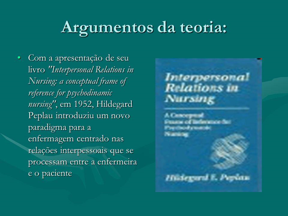 Argumentos da teoria: Com a apresentação de seu livro