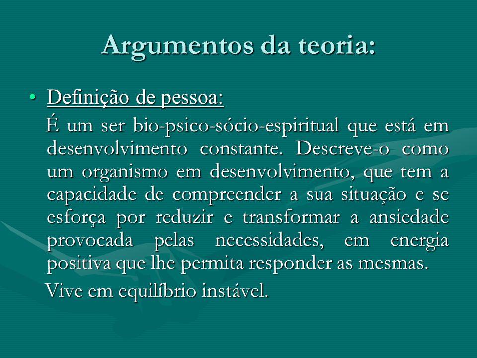 Argumentos da teoria: Definição de pessoa:Definição de pessoa: É um ser bio-psico-sócio-espiritual que está em desenvolvimento constante. Descreve-o c