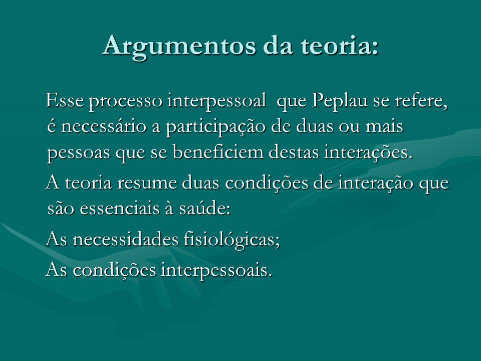 Argumentos da teoria: Esse processo interpessoal que Peplau se refere, é necessário a participação de duas ou mais pessoas que se beneficiem destas in
