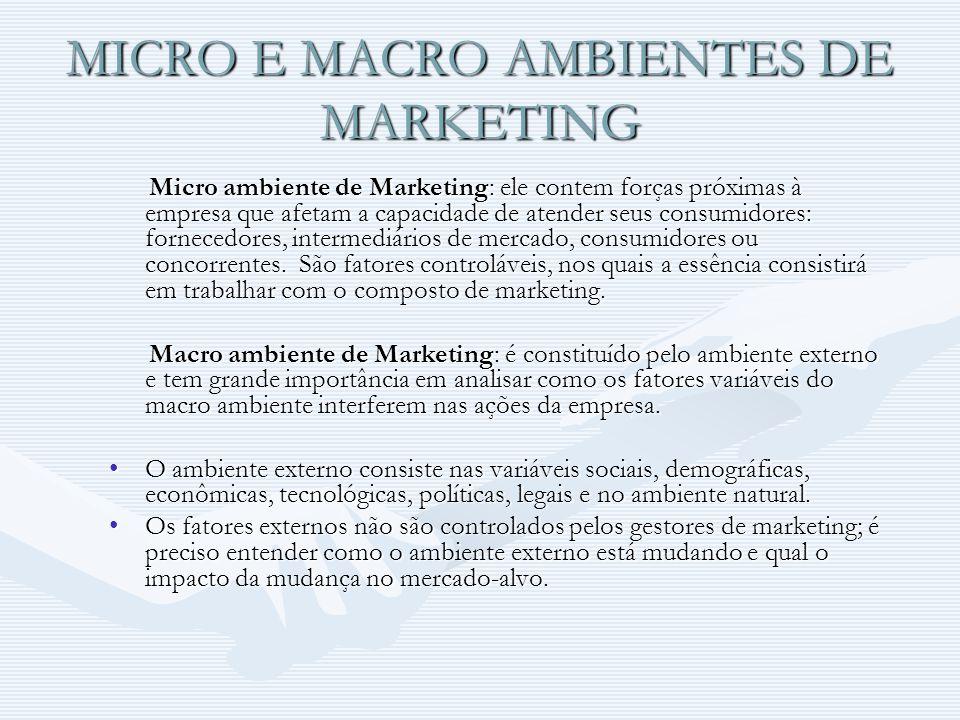 MICRO E MACRO AMBIENTES DE MARKETING Micro ambiente de Marketing: ele contem forças próximas à empresa que afetam a capacidade de atender seus consumidores: fornecedores, intermediários de mercado, consumidores ou concorrentes.