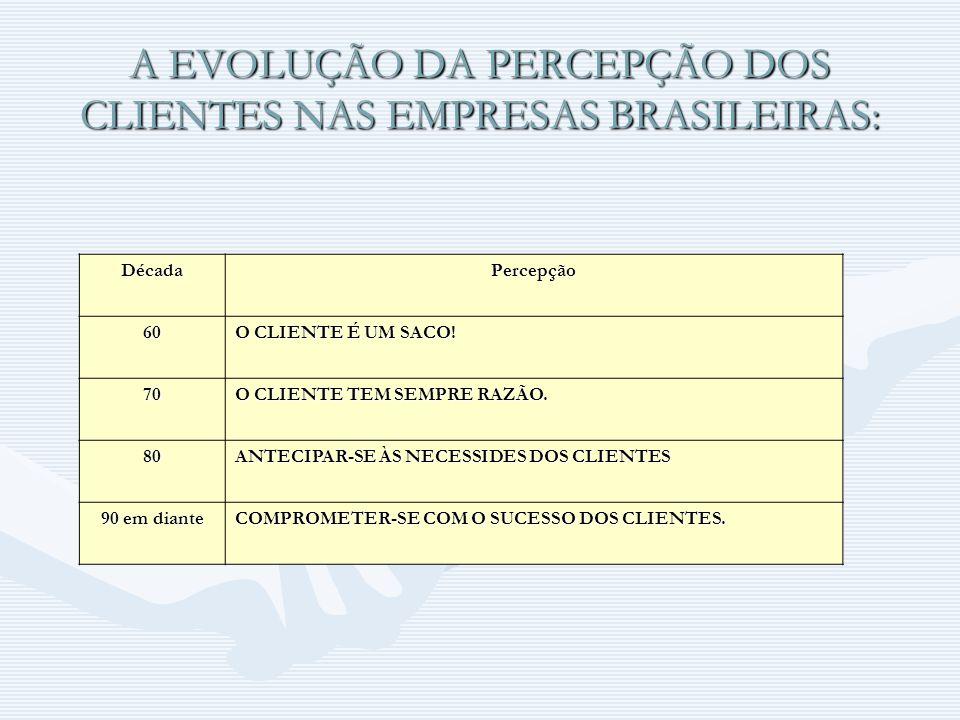 A EVOLUÇÃO DA PERCEPÇÃO DOS CLIENTES NAS EMPRESAS BRASILEIRAS: DécadaPercepção 60 O CLIENTE É UM SACO.