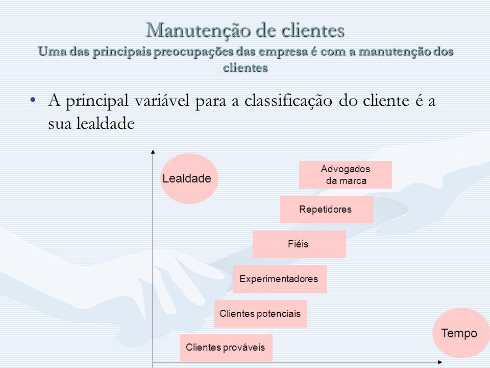 Manutenção de clientes Uma das principais preocupações das empresa é com a manutenção dos clientes A principal variável para a classificação do client