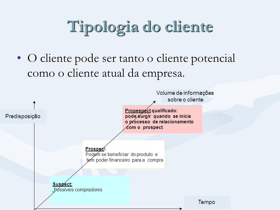 Tipologia do cliente O cliente pode ser tanto o cliente potencial como o cliente atual da empresa.O cliente pode ser tanto o cliente potencial como o