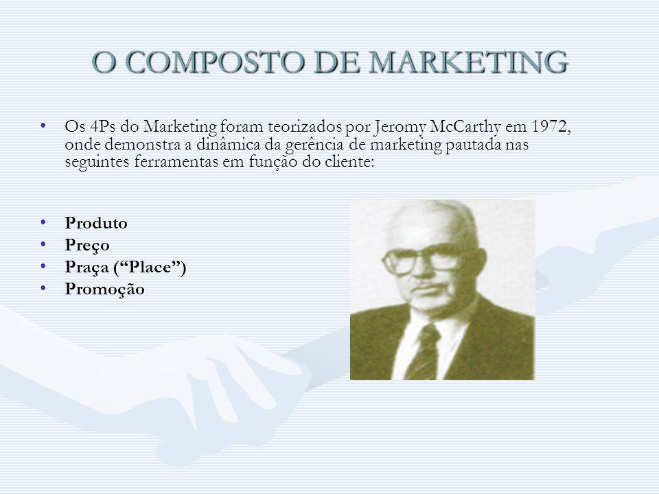 O COMPOSTO DE MARKETING Os 4Ps do Marketing foram teorizados por Jeromy McCarthy em 1972, onde demonstra a dinâmica da gerência de marketing pautada nas seguintes ferramentas em função do cliente:Os 4Ps do Marketing foram teorizados por Jeromy McCarthy em 1972, onde demonstra a dinâmica da gerência de marketing pautada nas seguintes ferramentas em função do cliente: ProdutoProduto PreçoPreço Praça (Place)Praça (Place) PromoçãoPromoção
