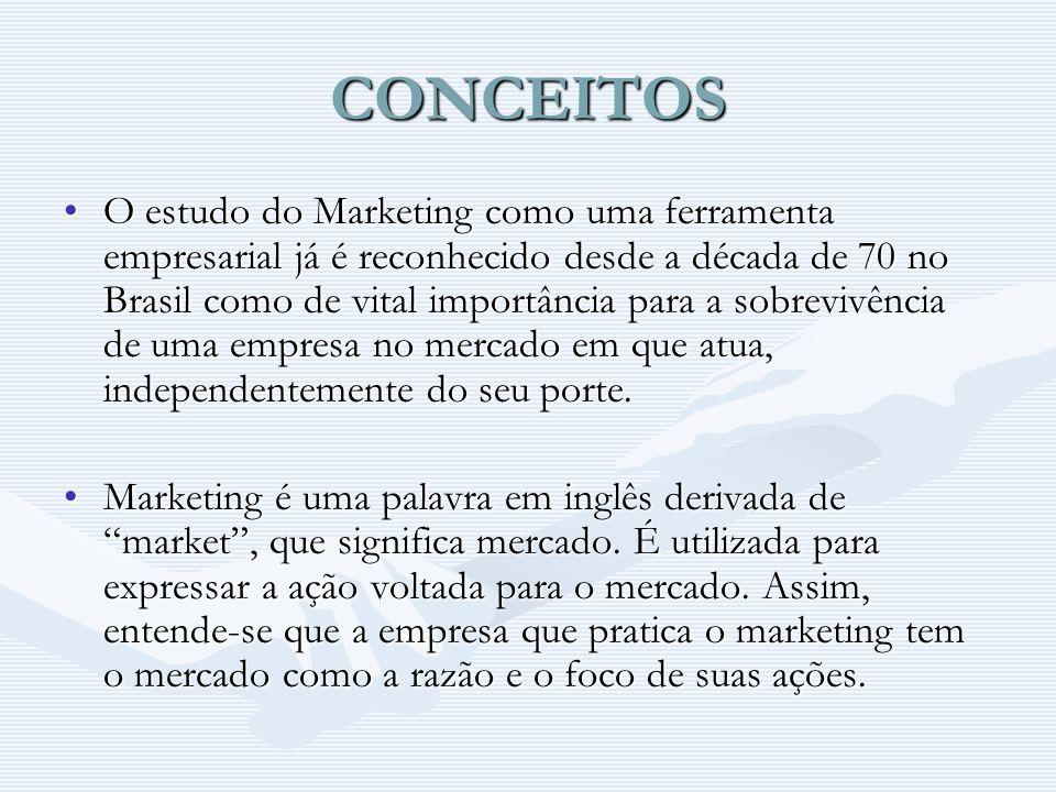 CONCEITOS O estudo do Marketing como uma ferramenta empresarial já é reconhecido desde a década de 70 no Brasil como de vital importância para a sobre