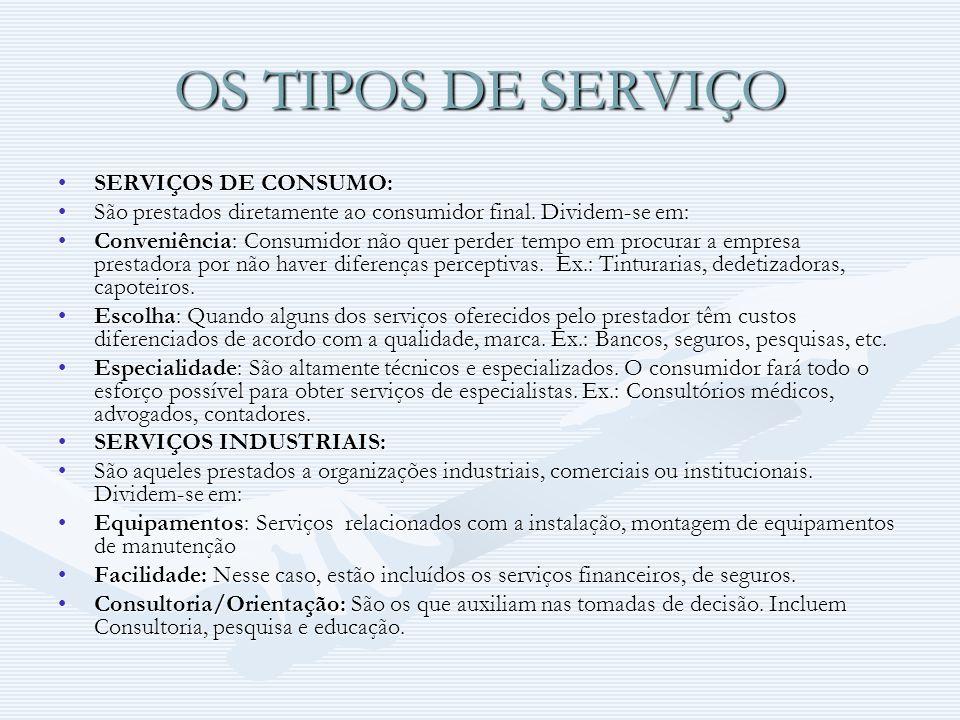 OS TIPOS DE SERVIÇO SERVIÇOS DE CONSUMO:SERVIÇOS DE CONSUMO: São prestados diretamente ao consumidor final. Dividem-se em:São prestados diretamente ao