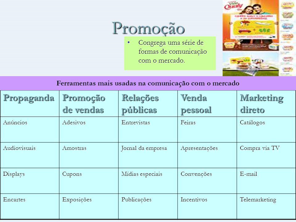 Promoção Congrega uma série de formas de comunicação com o mercado.Congrega uma série de formas de comunicação com o mercado.