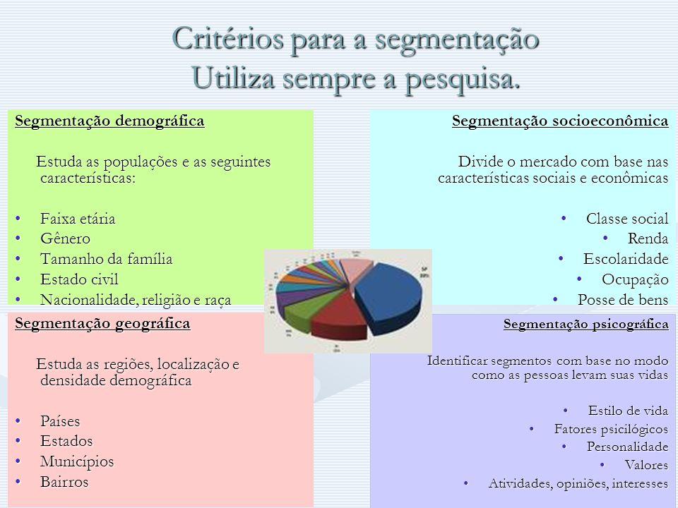 Segmentação demográfica Estuda as populações e as seguintes características: Estuda as populações e as seguintes características: Faixa etáriaFaixa et