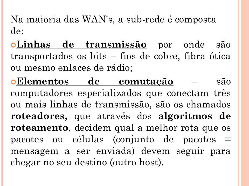 Na maioria das WAN's, a sub-rede é composta de: Linhas de transmissão por onde são transportados os bits – fios de cobre, fibra ótica ou mesmo enlaces