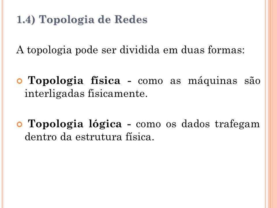 1.4) Topologia de Redes A topologia pode ser dividida em duas formas: Topologia física - como as máquinas são interligadas fisicamente. Topologia lógi
