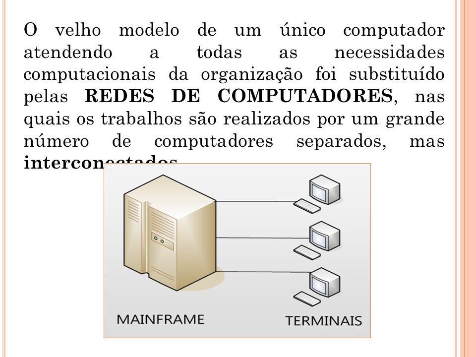 O velho modelo de um único computador atendendo a todas as necessidades computacionais da organização foi substituído pelas REDES DE COMPUTADORES, nas
