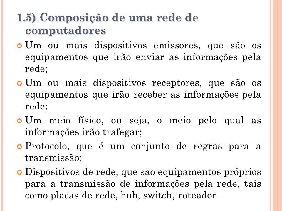 1.5) Composição de uma rede de computadores Um ou mais dispositivos emissores, que são os equipamentos que irão enviar as informações pela rede; Um ou