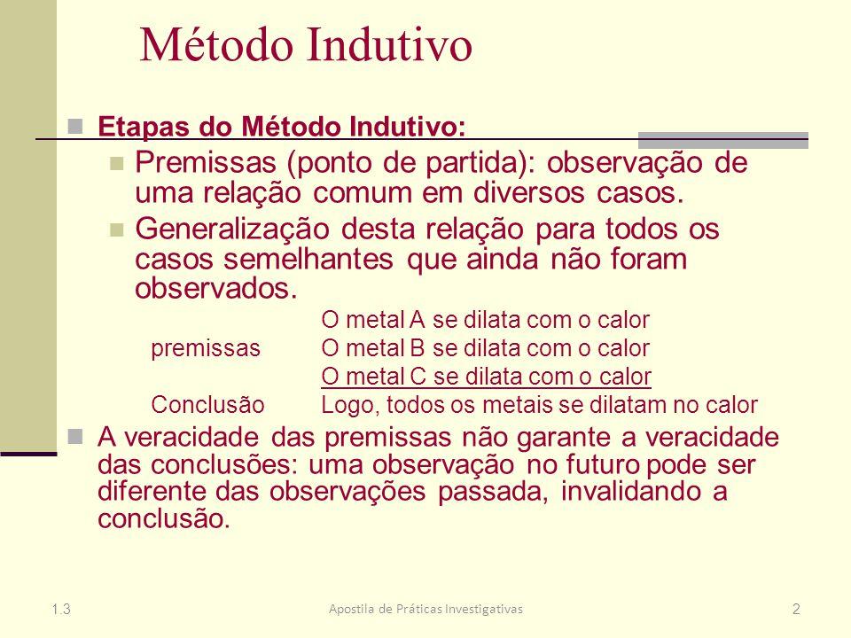 1.3 Apostila de Práticas Investigativas 3 O Método Dedutivo Etapas do Método Dedutivo Definição das Premissas: afirma-se uma verdade válida para um caso geral, e um caso particular contido neste caso geral.
