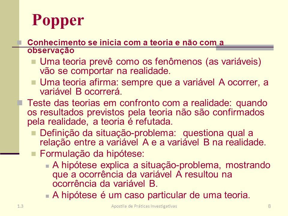 Popper A ciência utiliza o método hipotético-dedutivo verificável através da experiência, e não o método indutivo.
