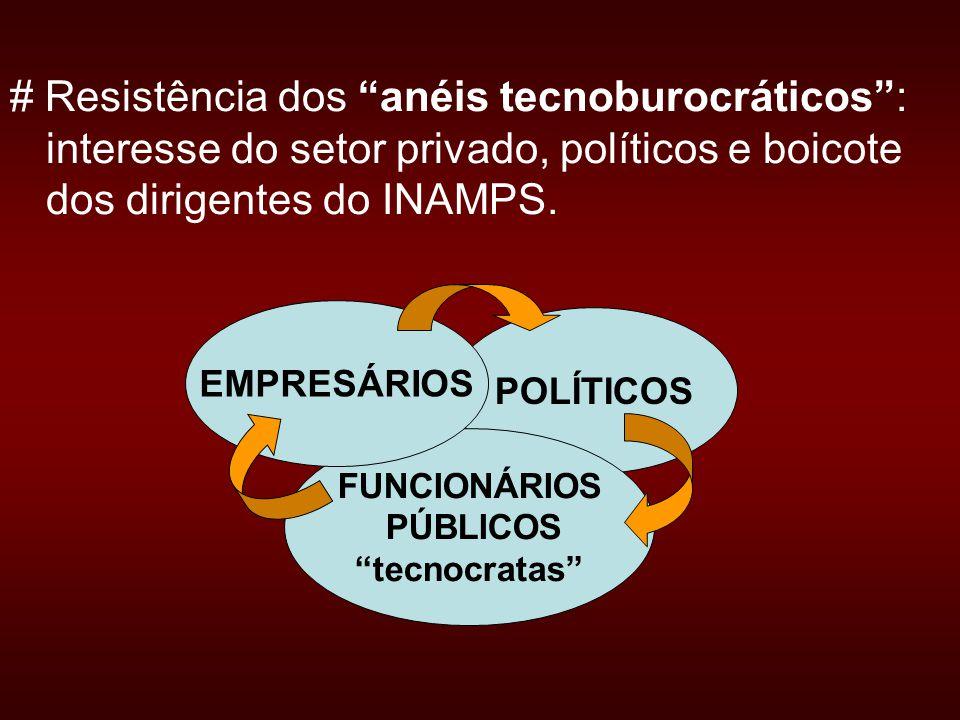 # Resistência dos anéis tecnoburocráticos: interesse do setor privado, políticos e boicote dos dirigentes do INAMPS.