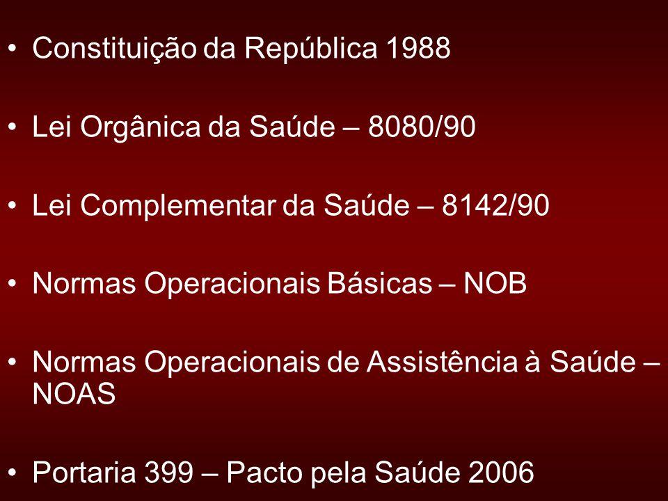 Constituição da República 1988 Lei Orgânica da Saúde – 8080/90 Lei Complementar da Saúde – 8142/90 Normas Operacionais Básicas – NOB Normas Operacionais de Assistência à Saúde – NOAS Portaria 399 – Pacto pela Saúde 2006