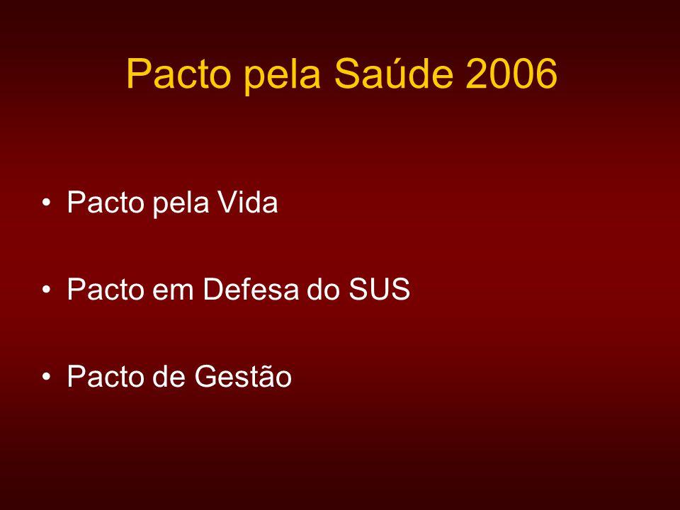 Pacto pela Saúde 2006 Pacto pela Vida Pacto em Defesa do SUS Pacto de Gestão
