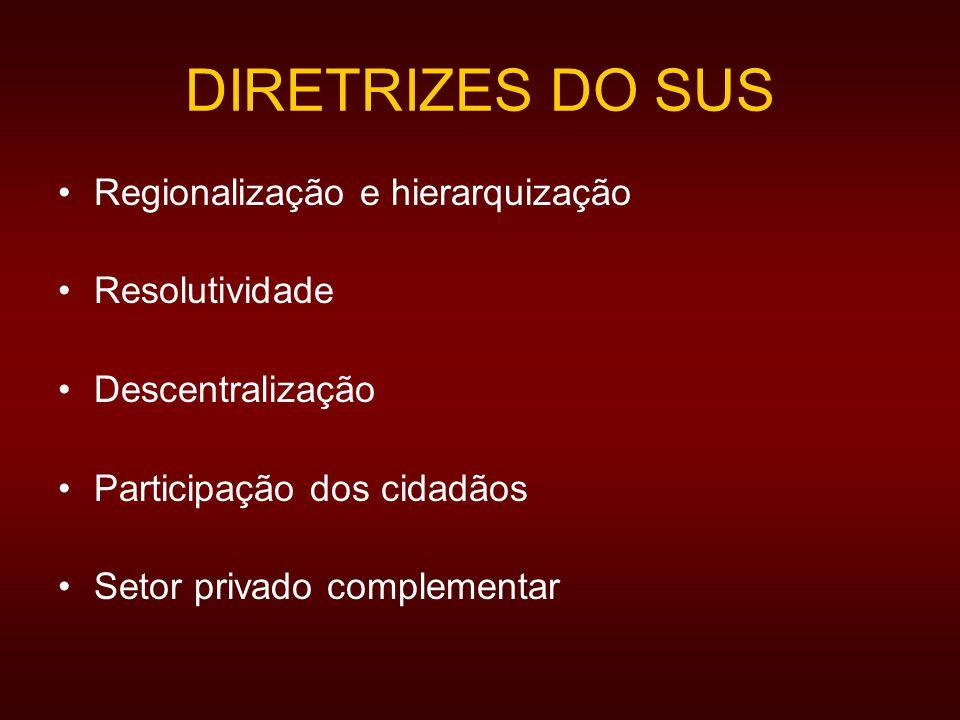 DIRETRIZES DO SUS Regionalização e hierarquização Resolutividade Descentralização Participação dos cidadãos Setor privado complementar