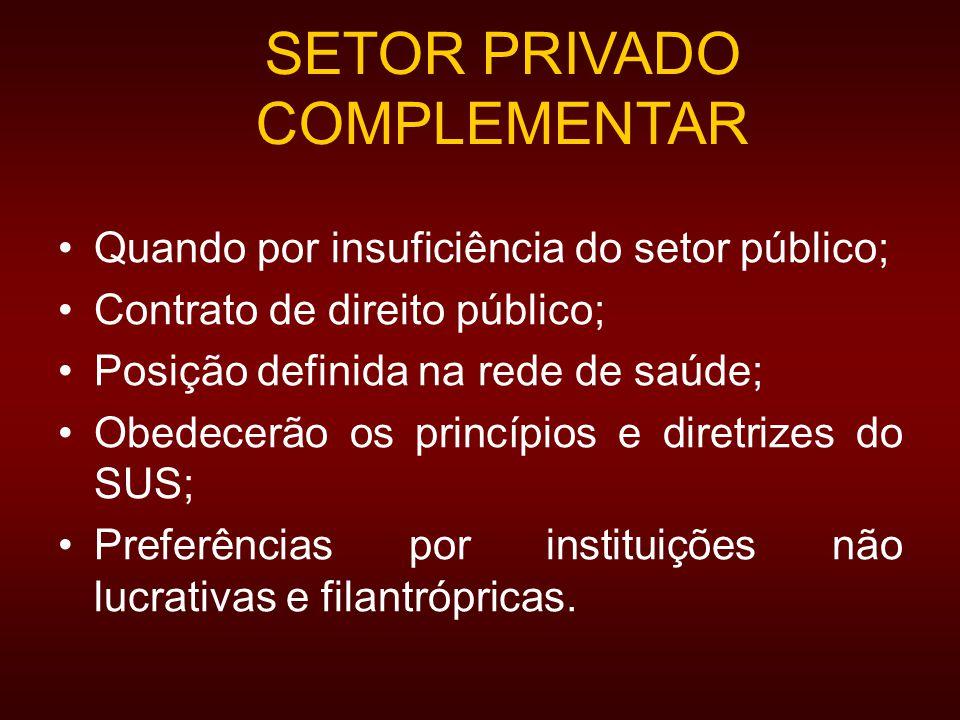 SETOR PRIVADO COMPLEMENTAR Quando por insuficiência do setor público; Contrato de direito público; Posição definida na rede de saúde; Obedecerão os princípios e diretrizes do SUS; Preferências por instituições não lucrativas e filantrópricas.