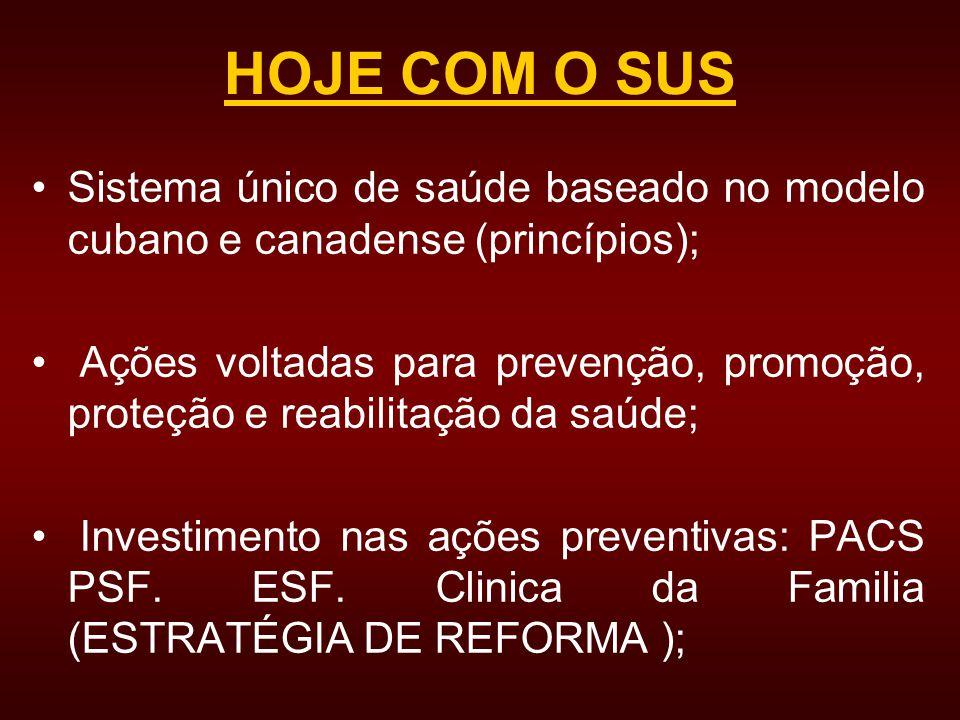 HOJE COM O SUS Sistema único de saúde baseado no modelo cubano e canadense (princípios); Ações voltadas para prevenção, promoção, proteção e reabilitação da saúde; Investimento nas ações preventivas: PACS PSF.