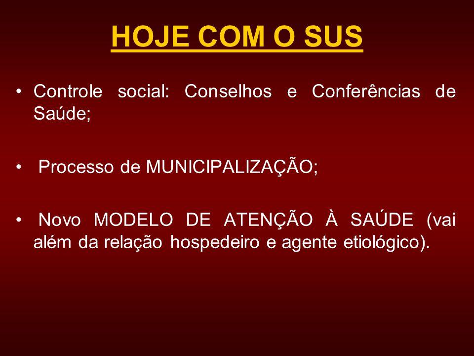 HOJE COM O SUS Controle social: Conselhos e Conferências de Saúde; Processo de MUNICIPALIZAÇÃO; Novo MODELO DE ATENÇÃO À SAÚDE (vai além da relação hospedeiro e agente etiológico).